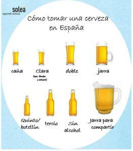 bier in Spanien bestellen, wie kann man es tun?es gibt verschiedene Sorten von Bier und die Spaniards lieben es in Terrassen zu geniessen