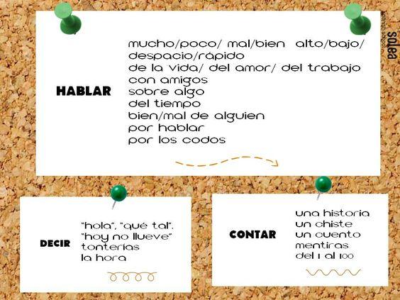 decir mentias, contar un chiste o hablar español son ejemplos del uso de estos tres verbos en español