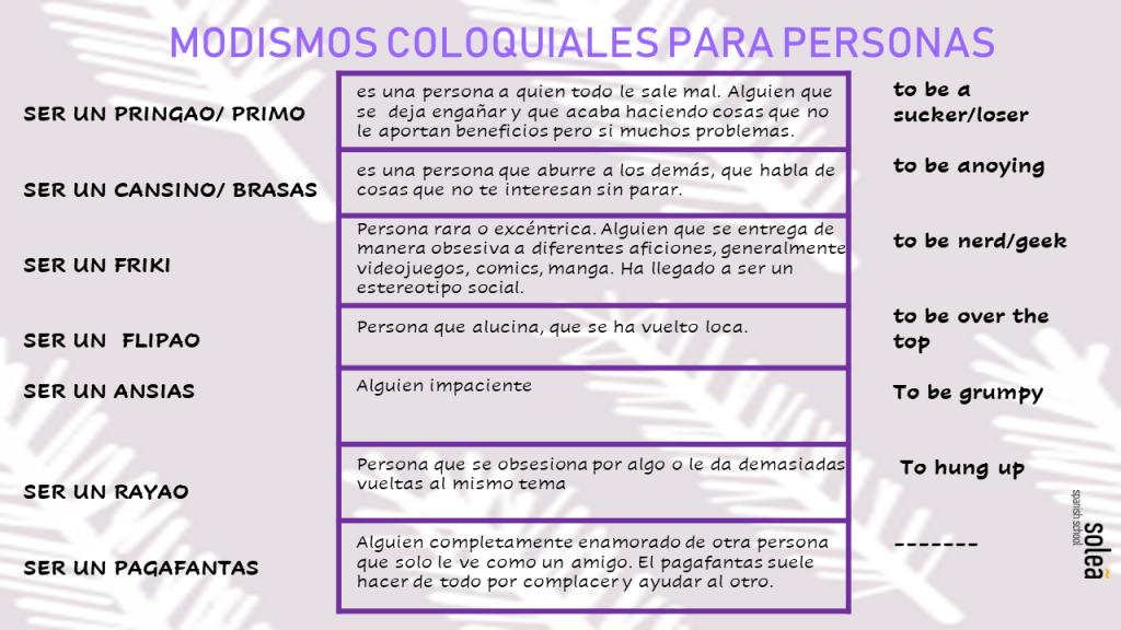encuentra algunos modismos coloquiales referidos a personas que se usan entre los jóvenes y adolescentes españoles